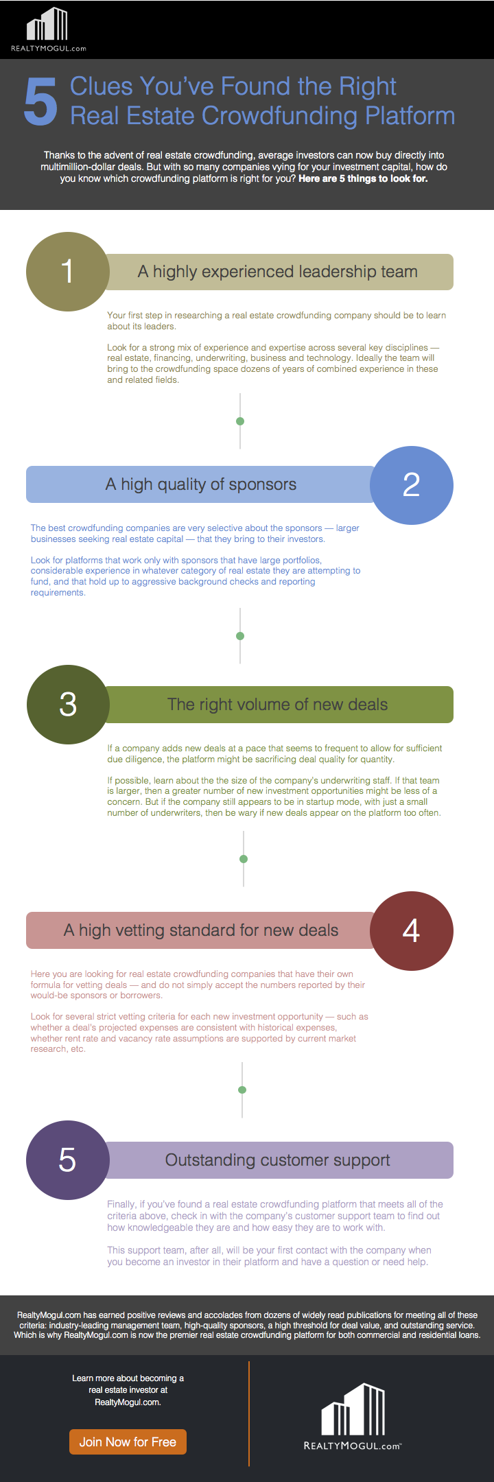 RealtyMogul Infographic -- 5 Clues