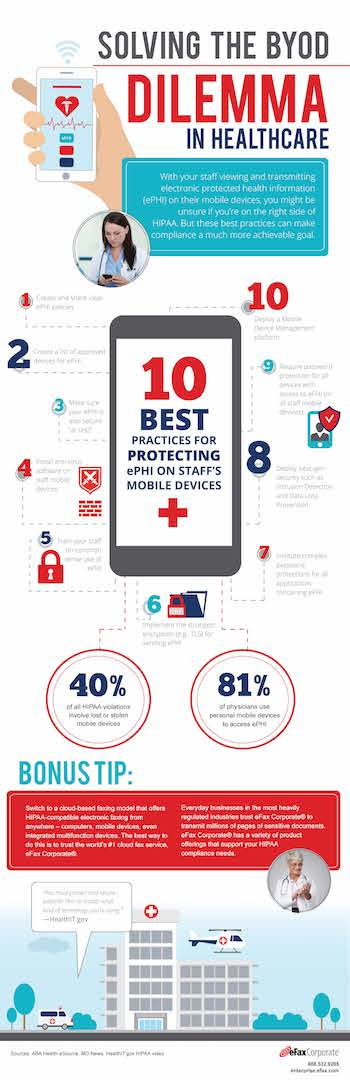 infographic -- ePHI in BYOD